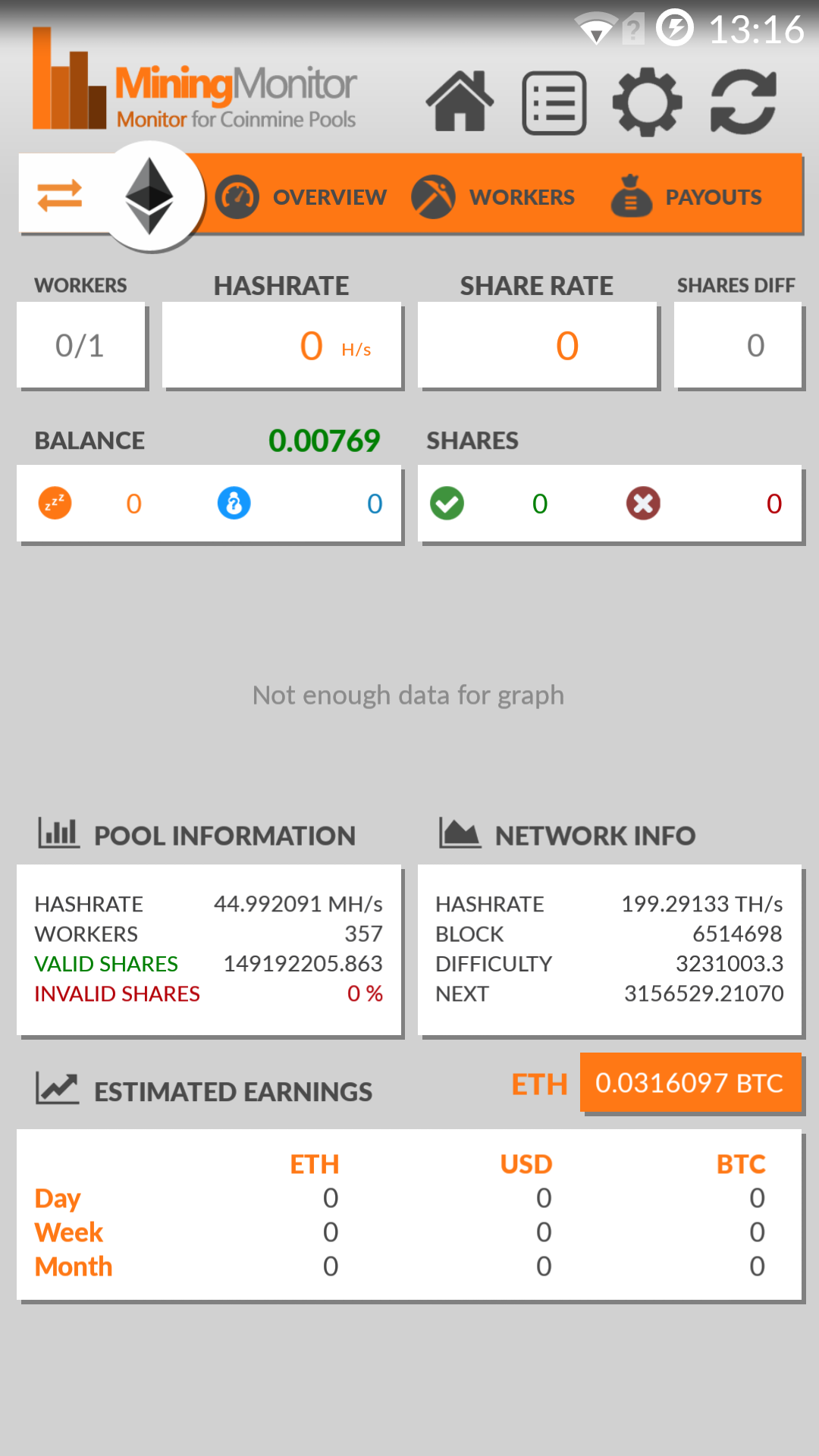 Mining Monitor 4 Coinmine pools