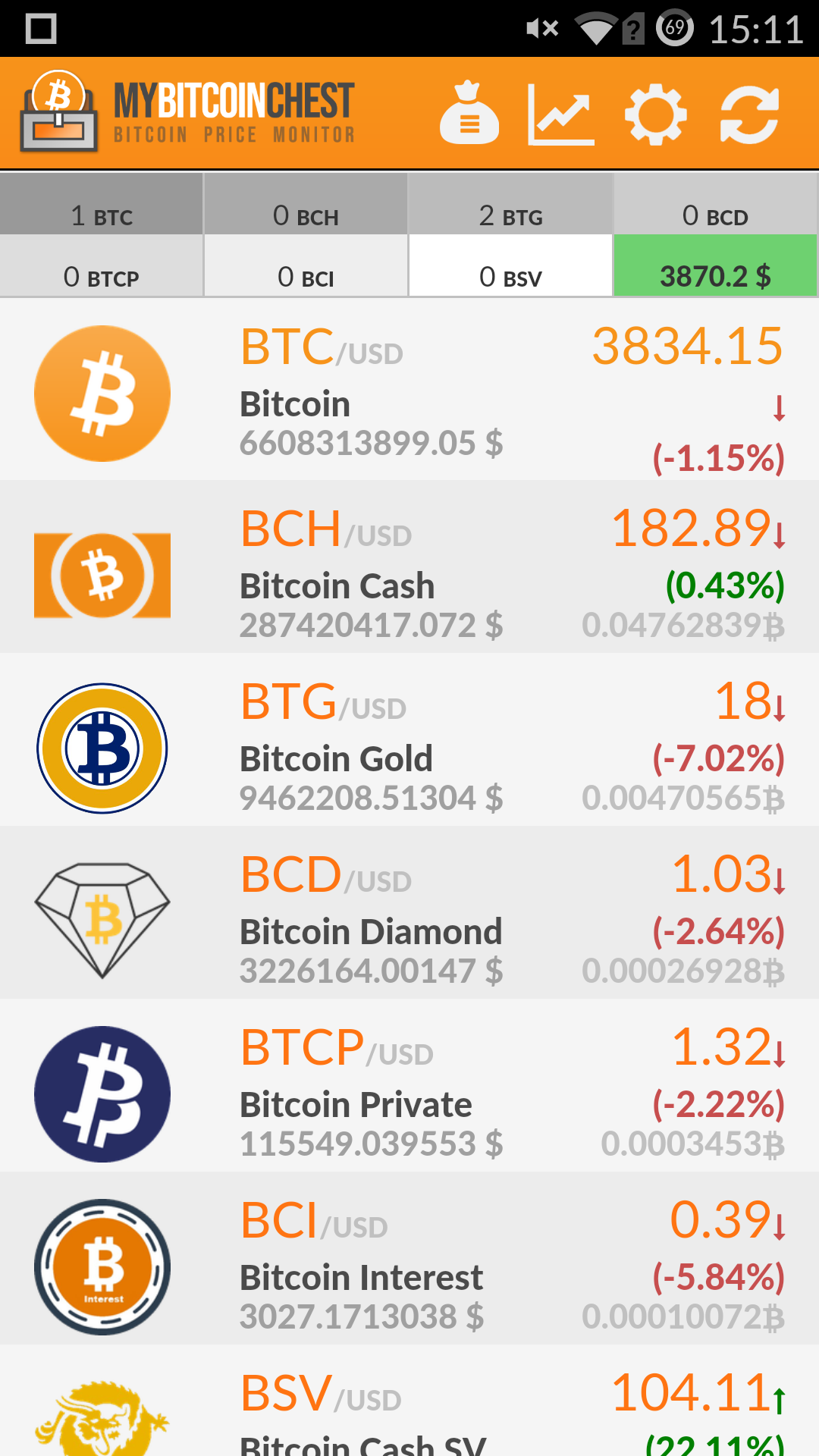 My Bitcoin Chest - Bitcoin Price Monitor